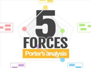 Michael Porter's Five